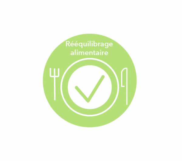 réequilibrage alimentaire